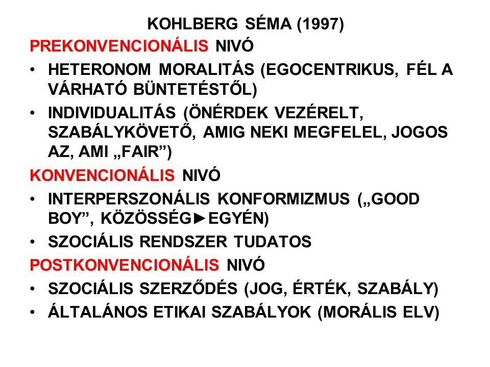 KOHLBERG SÉMA (1997) PREKONVENCIONÁLIS NIVÓ. HETERONOM MORALITÁS (EGOCENTRIKUS, FÉL A VÁRHATÓ BÜNTETÉSTŐL)
