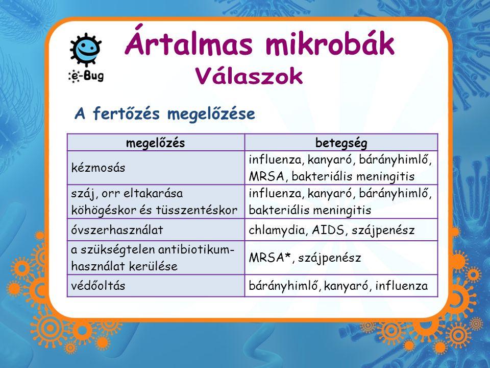 Ártalmas mikrobák A fertőzés megelőzése Válaszok megelőzés betegség