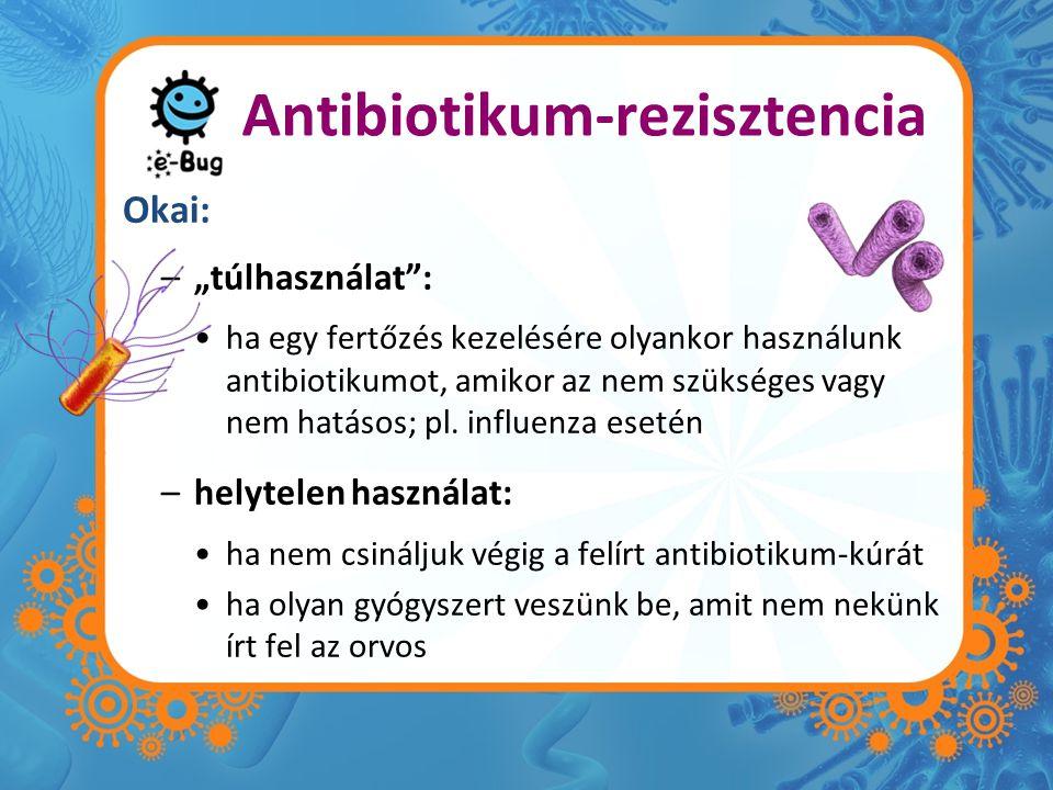 Antibiotikum-rezisztencia