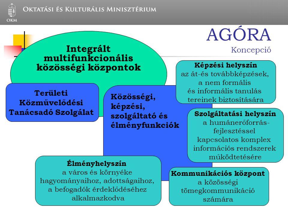 Integrált multifunkcionális közösségi központok Szolgáltatási helyszín