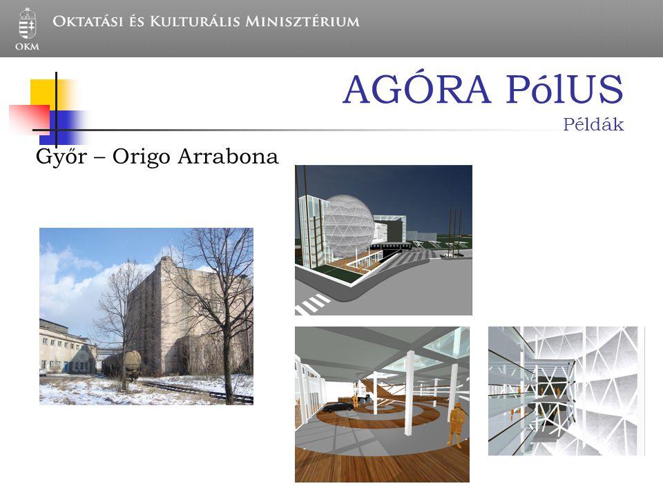 AGÓRA PólUS Példák Győr – Origo Arrabona