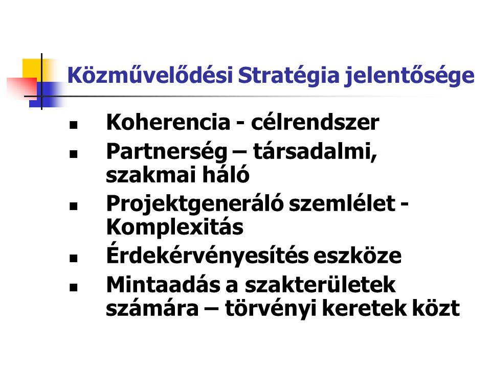 Közművelődési Stratégia jelentősége