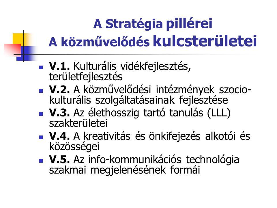 A Stratégia pillérei A közművelődés kulcsterületei