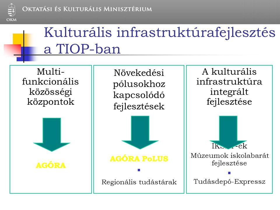 Kulturális infrastruktúrafejlesztés a TIOP-ban