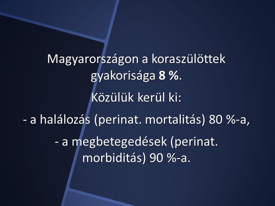 Magyarországon a koraszülöttek gyakorisága 8 %