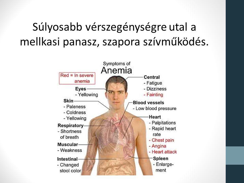 Súlyosabb vérszegénységre utal a mellkasi panasz, szapora szívműködés.