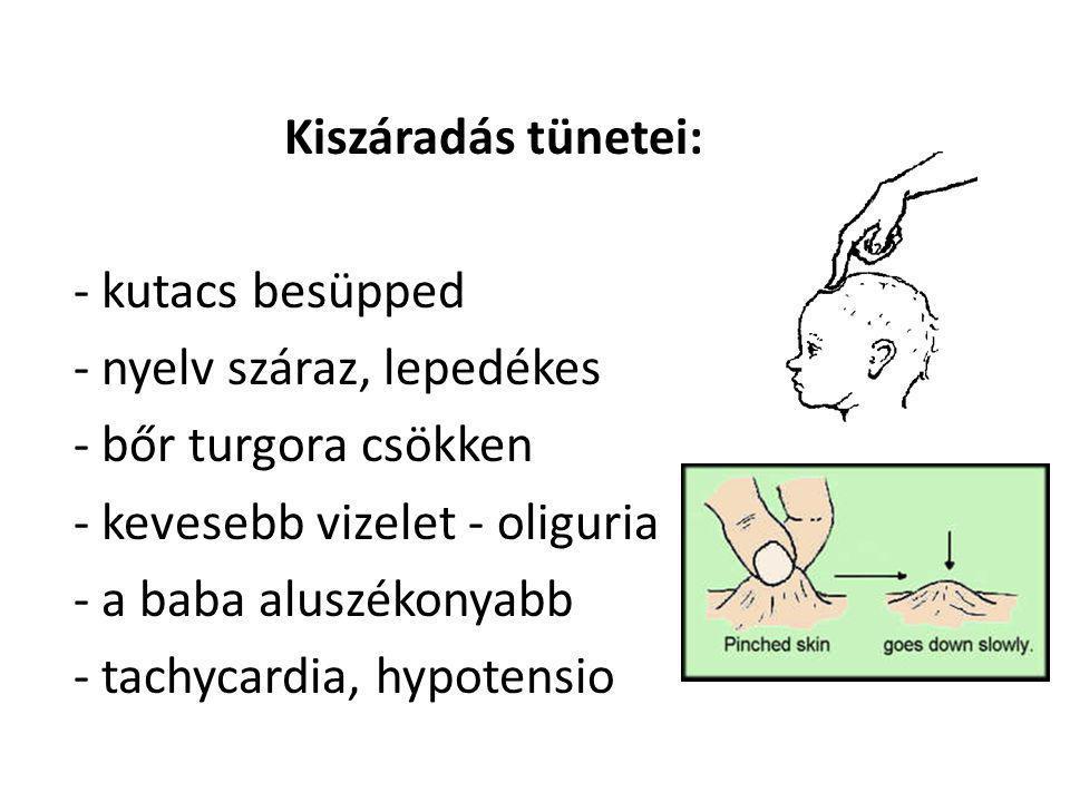 Kiszáradás tünetei: - kutacs besüpped - nyelv száraz, lepedékes - bőr turgora csökken - kevesebb vizelet - oliguria - a baba aluszékonyabb - tachycardia, hypotensio