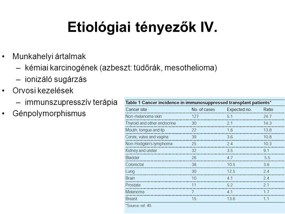 Etiológiai tényezők IV.