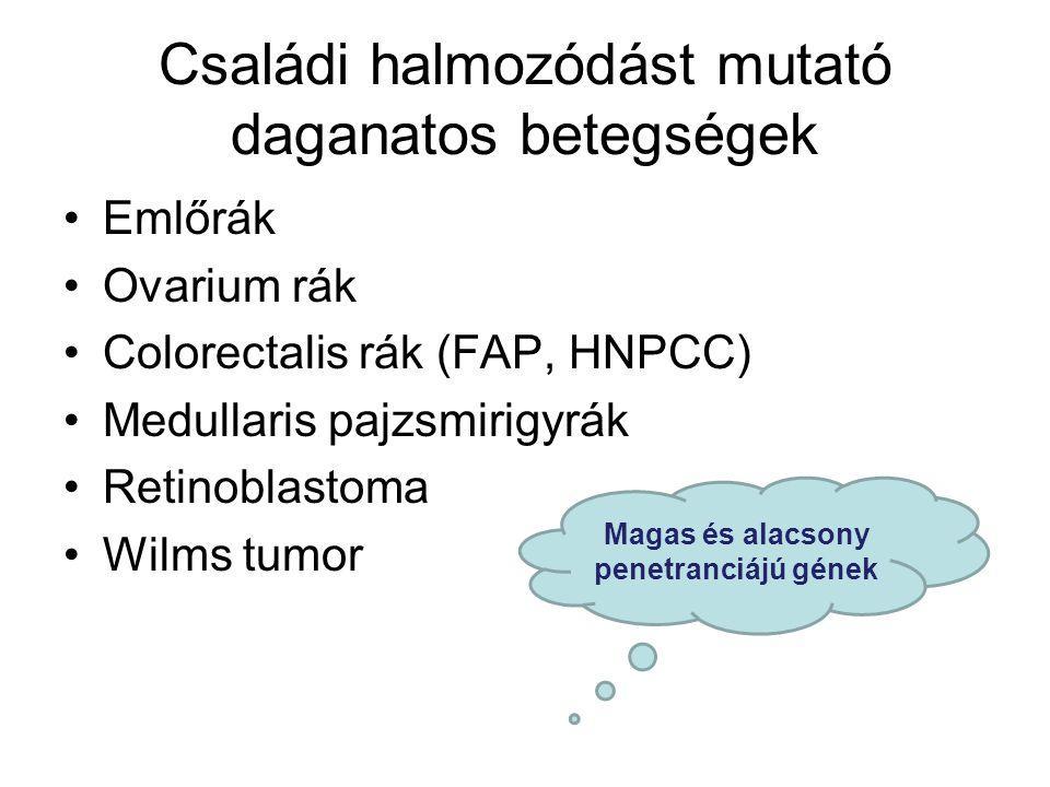 Családi halmozódást mutató daganatos betegségek