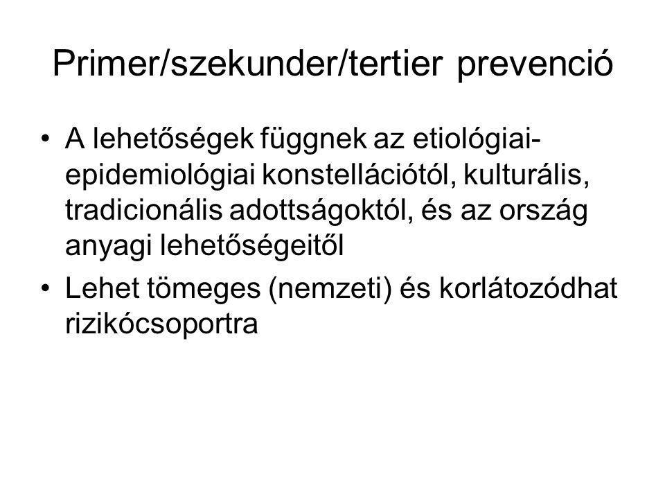 Primer/szekunder/tertier prevenció
