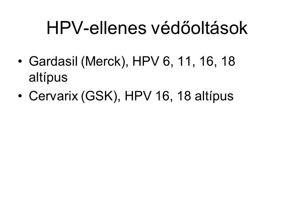 HPV-ellenes védőoltások