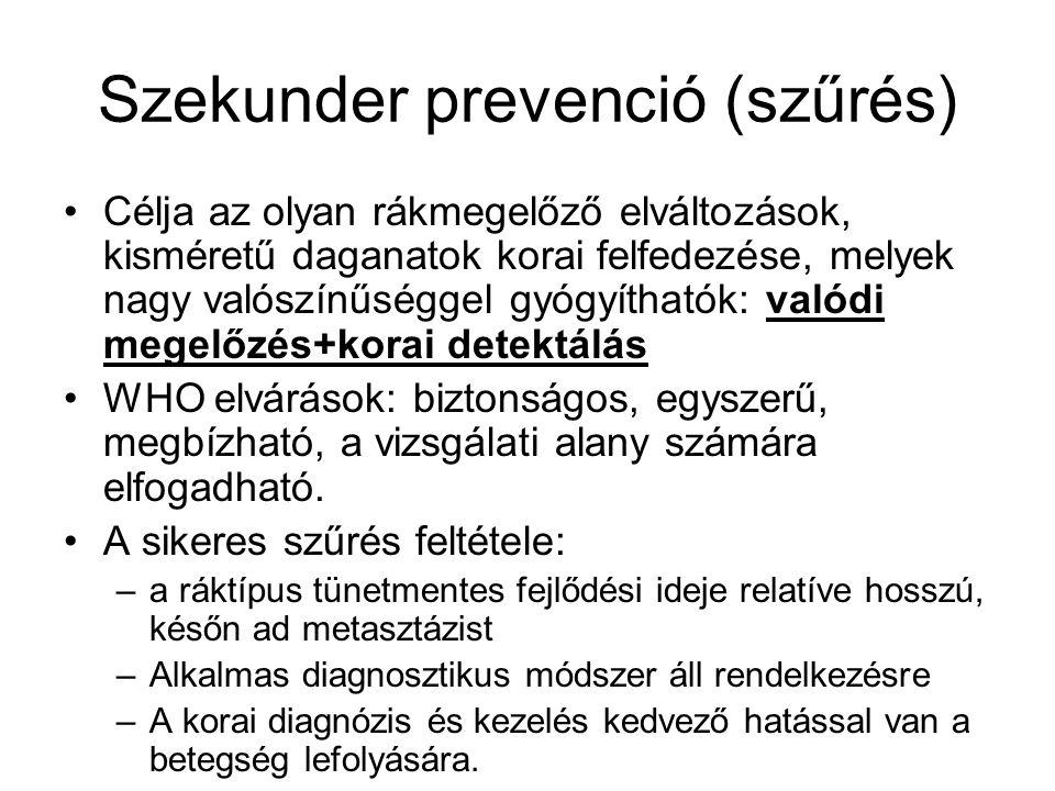 Szekunder prevenció (szűrés)