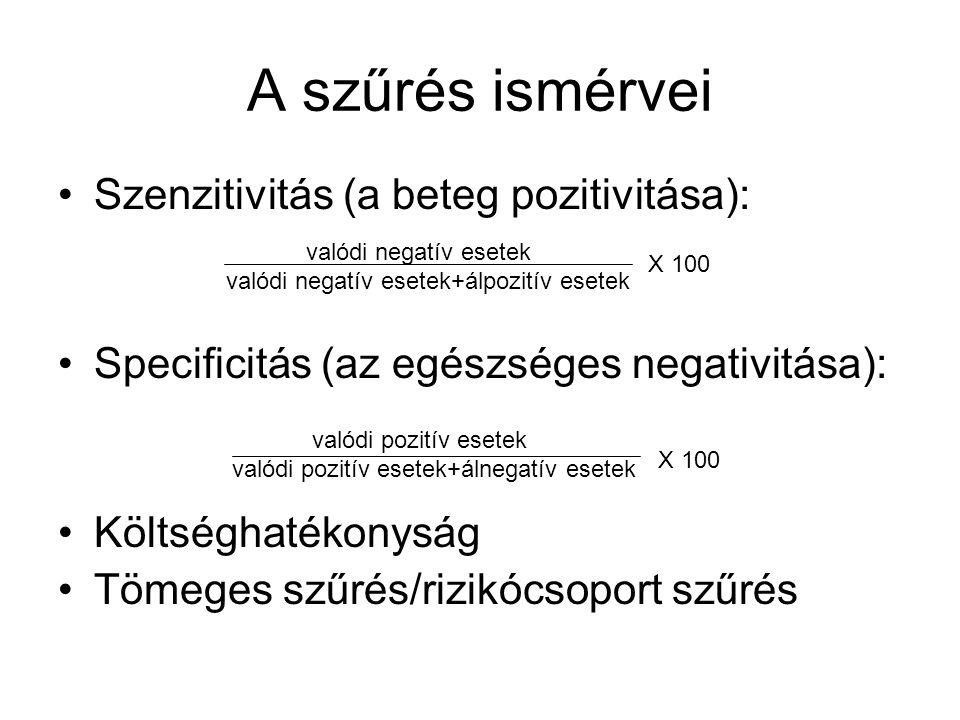 A szűrés ismérvei Szenzitivitás (a beteg pozitivitása):