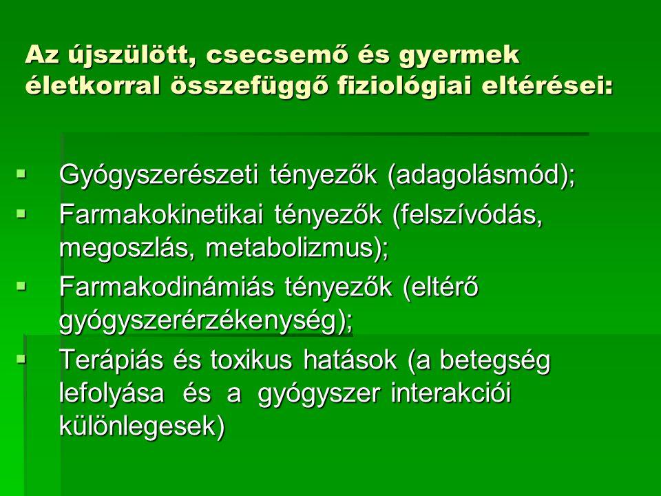 Gyógyszerészeti tényezők (adagolásmód);