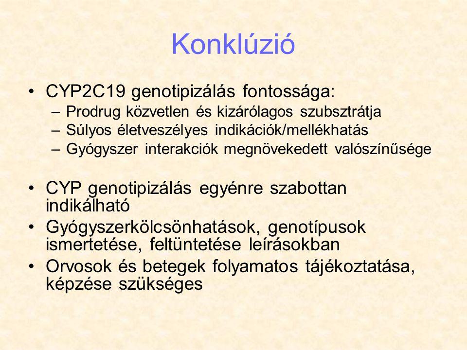 Konklúzió CYP2C19 genotipizálás fontossága: