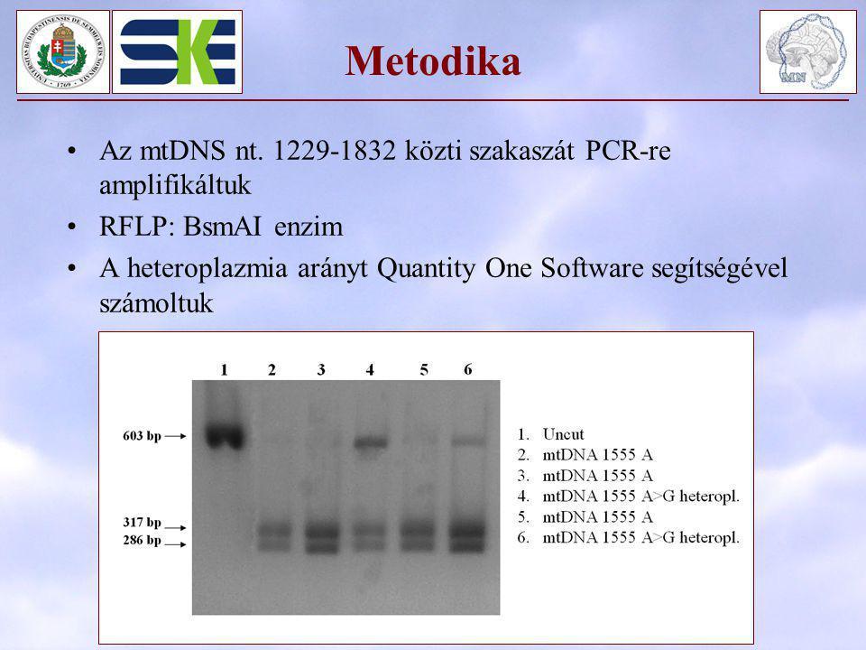 Metodika Az mtDNS nt. 1229-1832 közti szakaszát PCR-re amplifikáltuk
