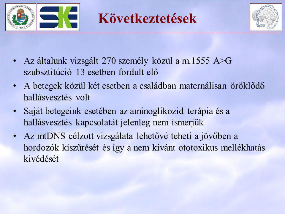 Következtetések Az általunk vizsgált 270 személy közül a m.1555 A>G szubsztitúció 13 esetben fordult elő.