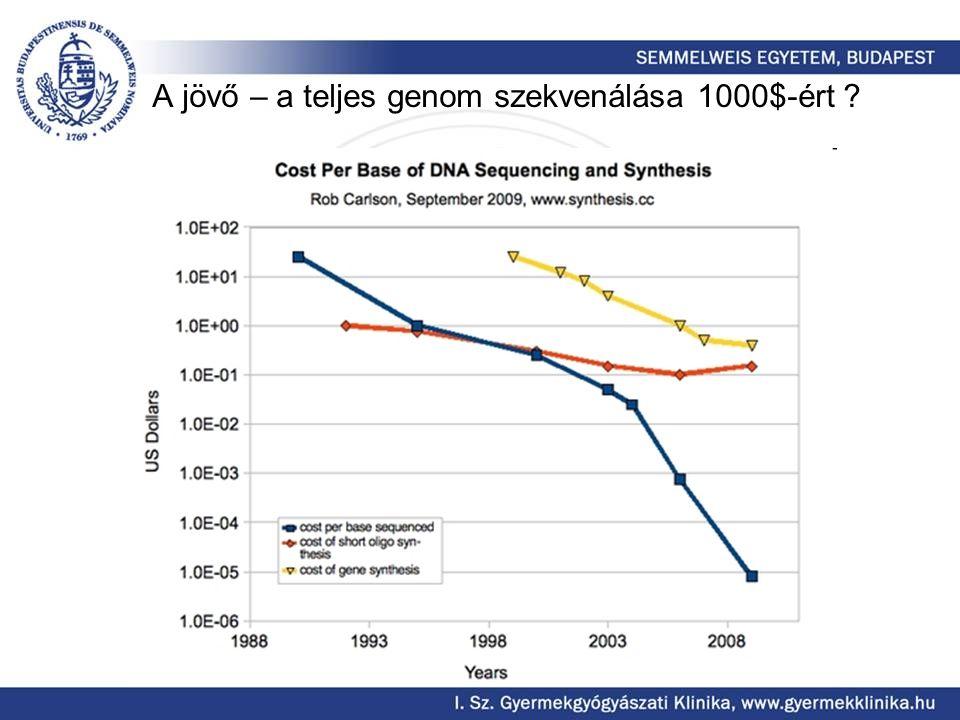 A jövő – a teljes genom szekvenálása 1000$-ért