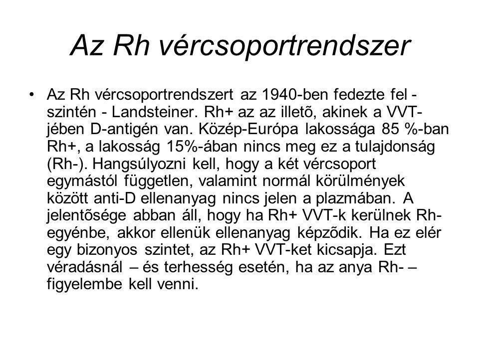 Az Rh vércsoportrendszer