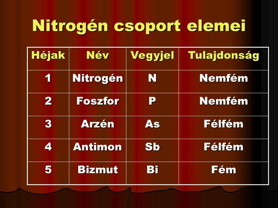 Nitrogén csoport elemei