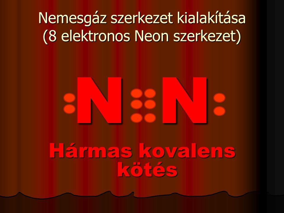 Nemesgáz szerkezet kialakítása (8 elektronos Neon szerkezet)