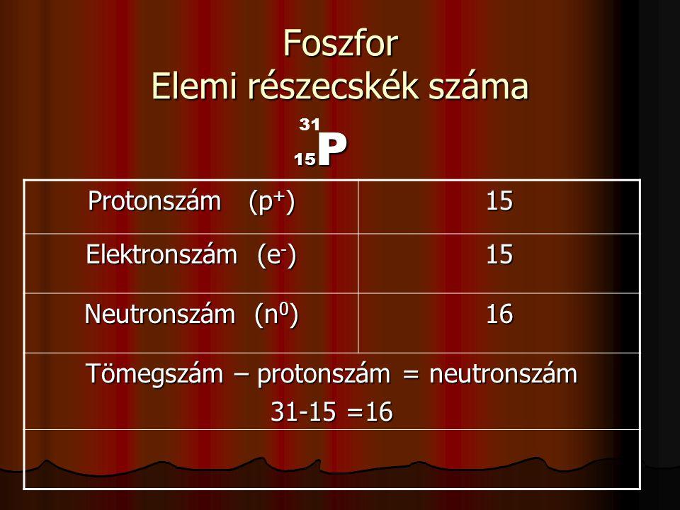 Foszfor Elemi részecskék száma