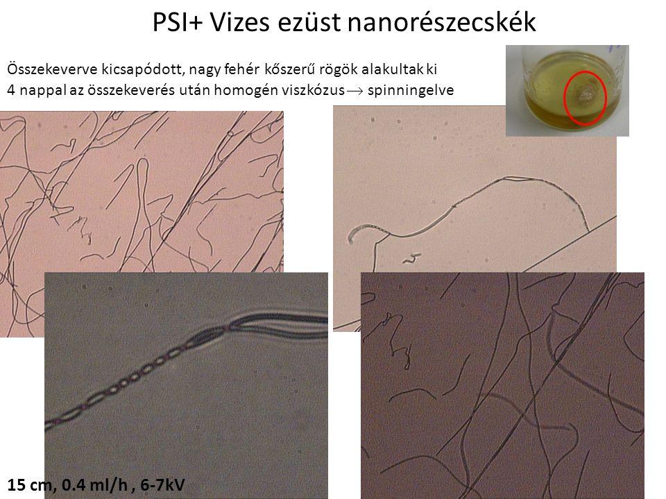 PSI+ Vizes ezüst nanorészecskék