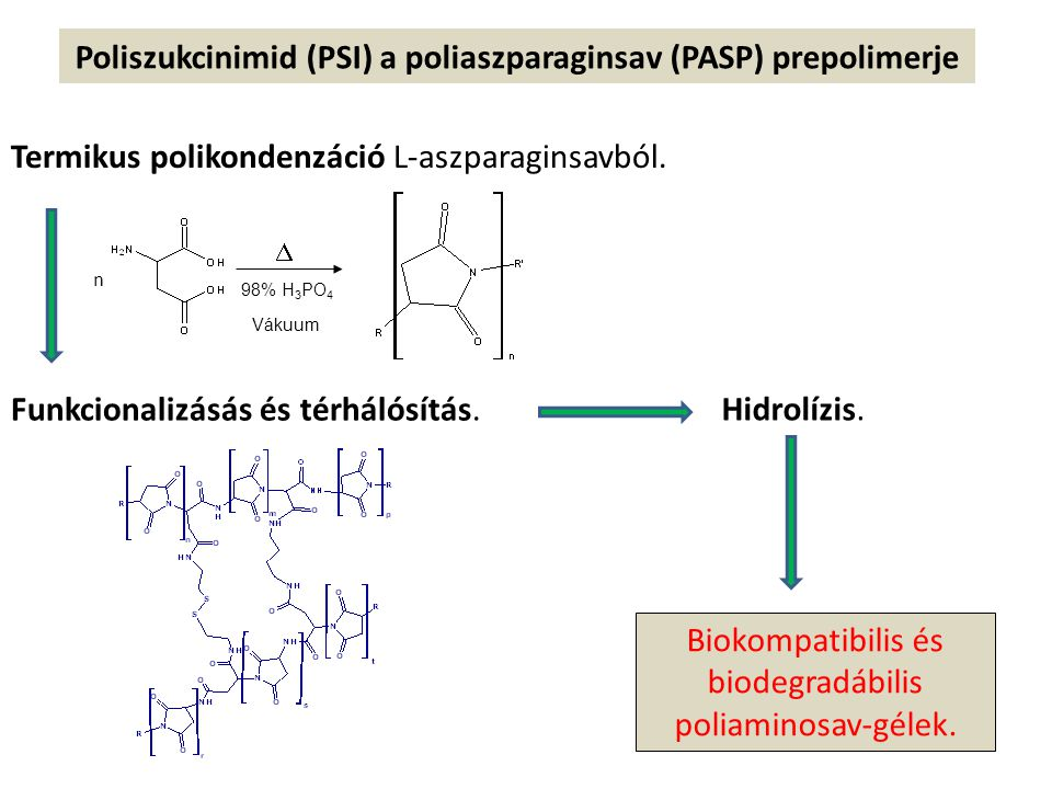 Poliszukcinimid (PSI) a poliaszparaginsav (PASP) prepolimerje