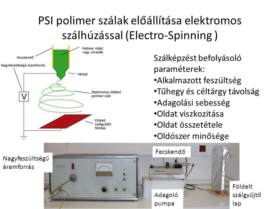 PSI polimer szálak előállítása elektromos szálhúzással (Electro-Spinning )