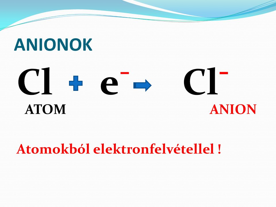 ANIONOK Cl e- Cl- ATOM ANION Atomokból elektronfelvétellel !