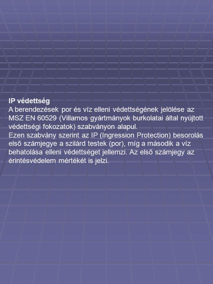 IP védettség