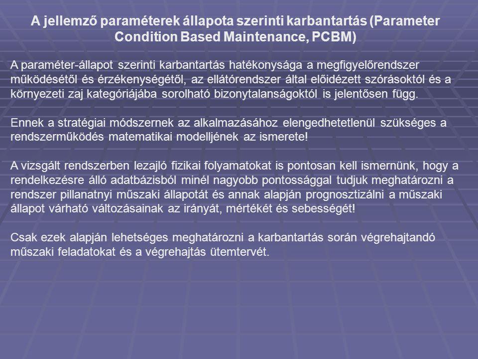 A jellemző paraméterek állapota szerinti karbantartás (Parameter Condition Based Maintenance, PCBM)