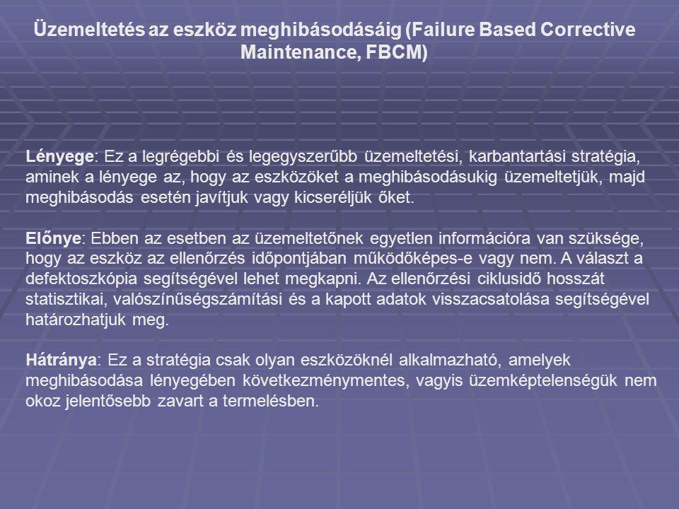 Üzemeltetés az eszköz meghibásodásáig (Failure Based Corrective Maintenance, FBCM)