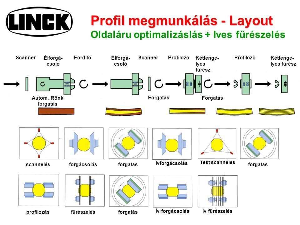 Profil megmunkálás - Layout Oldaláru optimalizáslás + Ives fűrészelés