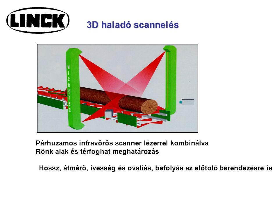 3D haladó scannelés Párhuzamos infravörös scanner lézerrel kombinálva