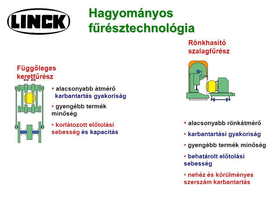 Hagyományos fűrésztechnológia