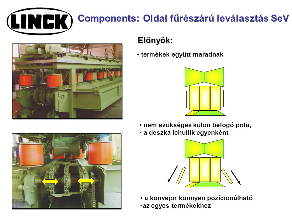 Components: Oldal fűrészárú leválasztás SeV