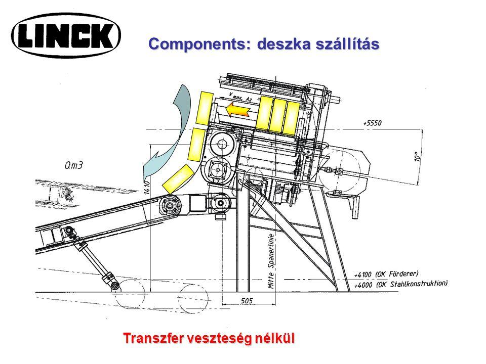 Components: deszka szállítás