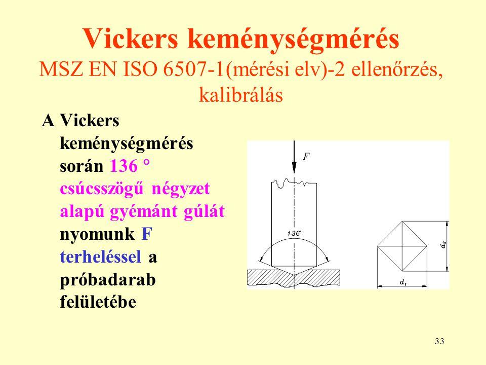 Vickers keménységmérés MSZ EN ISO 6507-1(mérési elv)-2 ellenőrzés, kalibrálás