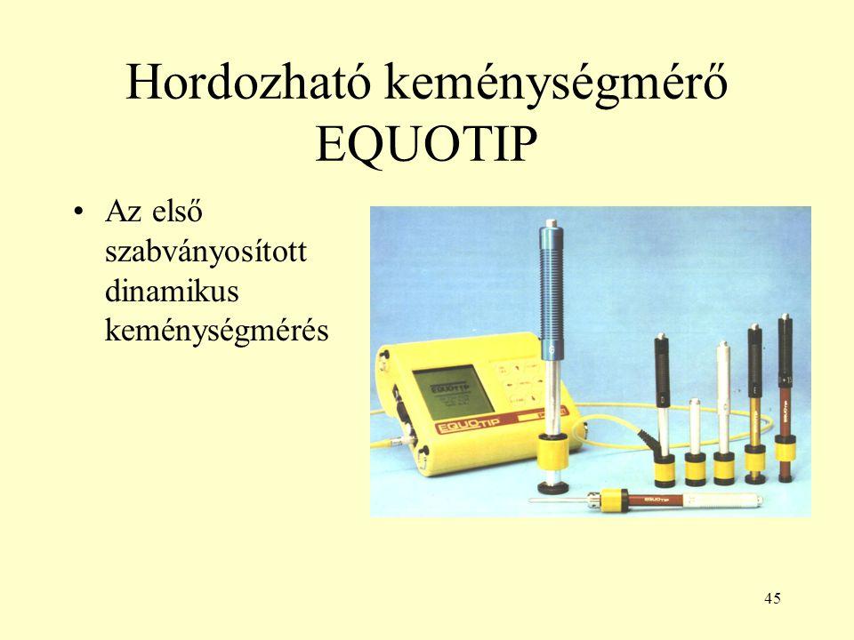 Hordozható keménységmérő EQUOTIP