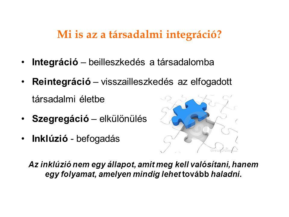 Mi is az a társadalmi integráció