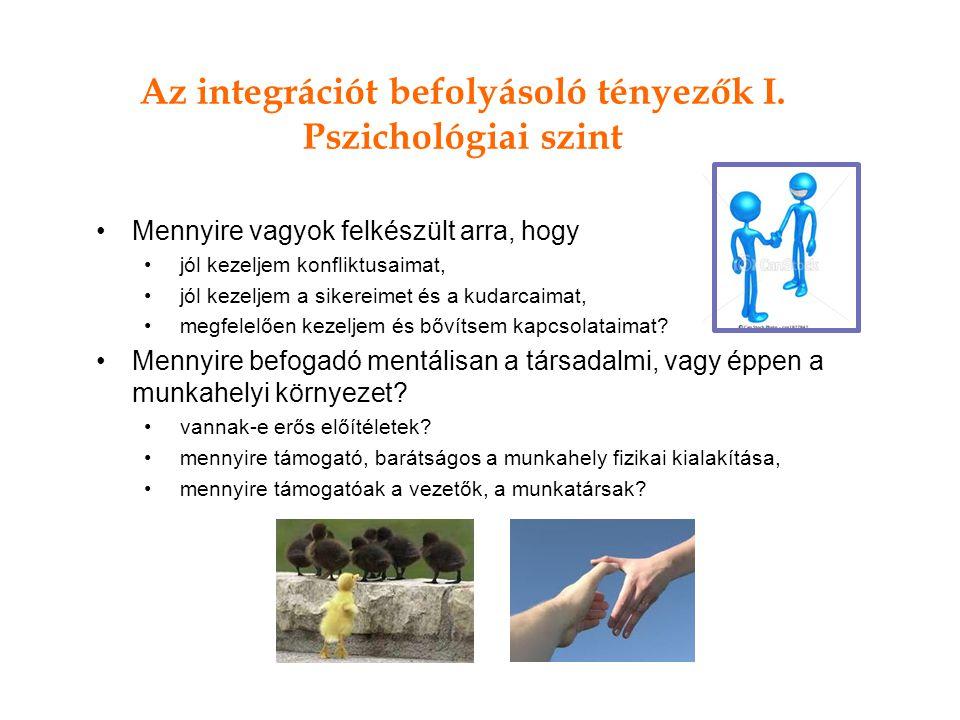 Az integrációt befolyásoló tényezők I.