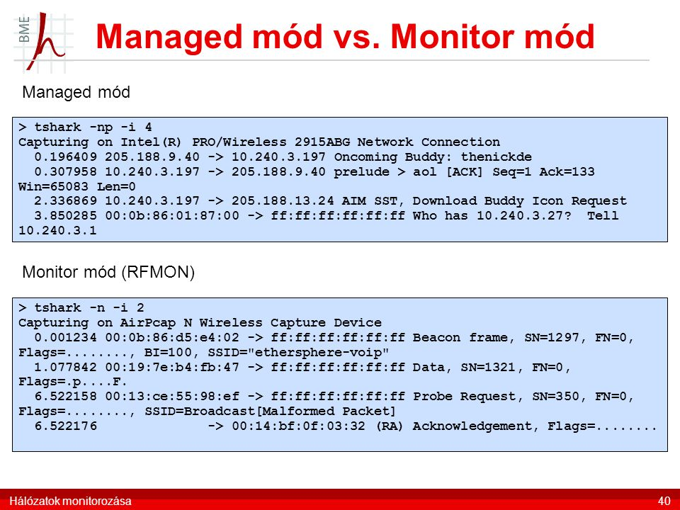 Managed mód vs. Monitor mód