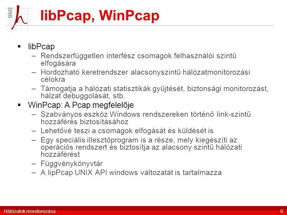 libPcap, WinPcap libPcap WinPcap: A Pcap megfelelője