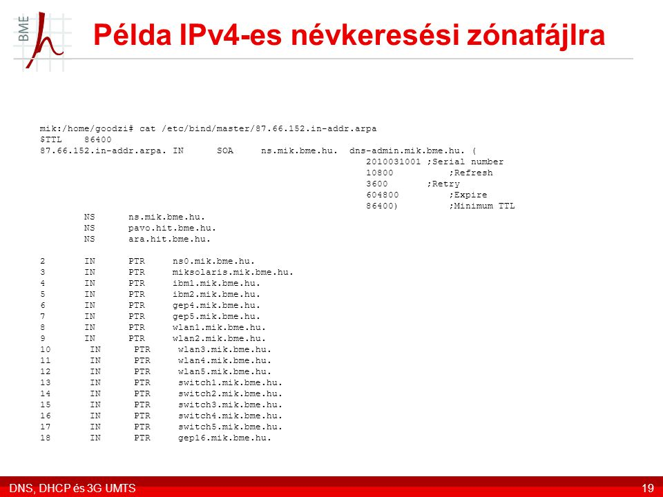 Példa IPv4-es névkeresési zónafájlra