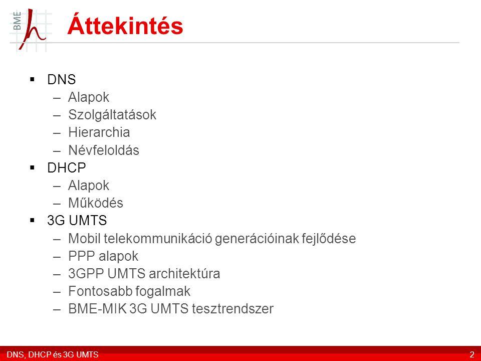 Áttekintés DNS Alapok Szolgáltatások Hierarchia Névfeloldás DHCP