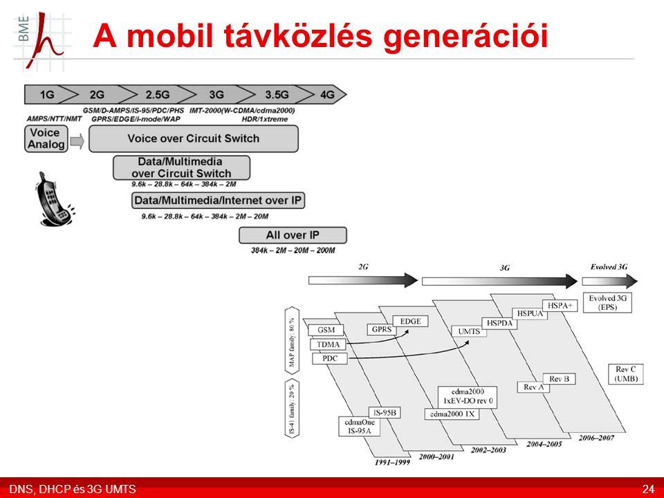 A mobil távközlés generációi