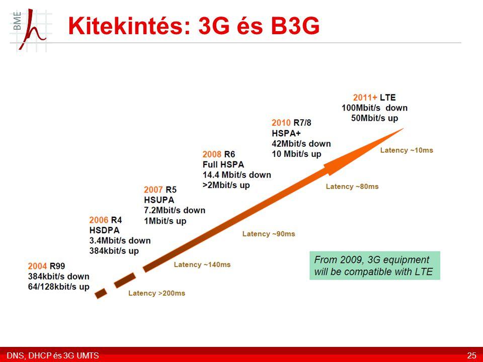 Kitekintés: 3G és B3G DNS, DHCP és 3G UMTS
