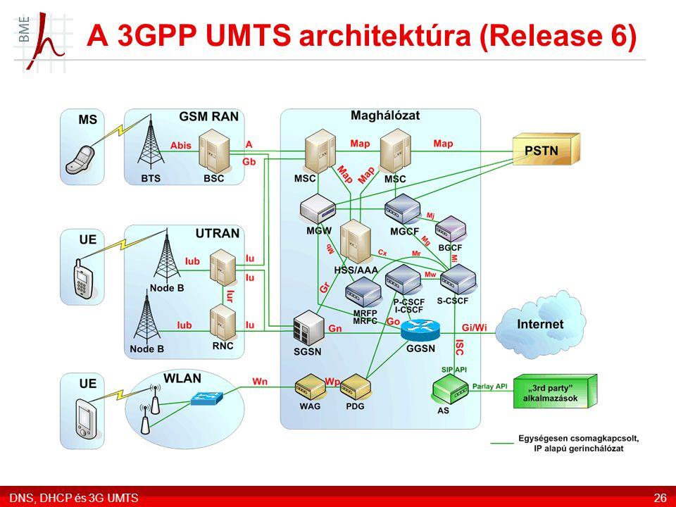 A 3GPP UMTS architektúra (Release 6)