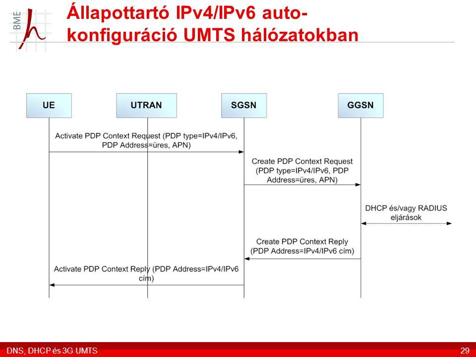 Állapottartó IPv4/IPv6 auto- konfiguráció UMTS hálózatokban